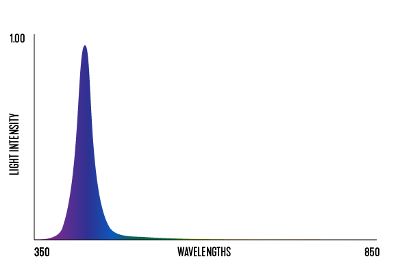 1807_light_spectrum_02_frosty-spectrum.png