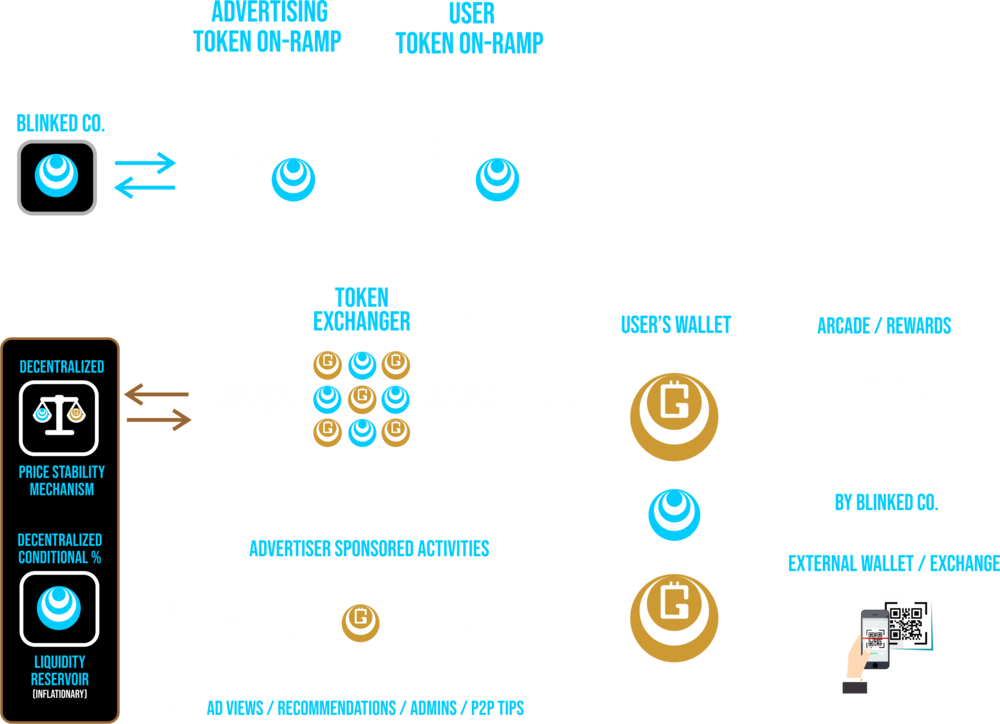 Flow_Chart_06_GOLD Stability_xparent.png