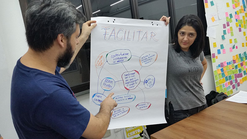 blog-instituto-mudita-workshop-jornada-de-contato-dos-experts-e-facilitadores-curso-enact-negocios-do-futuro-04.jpg