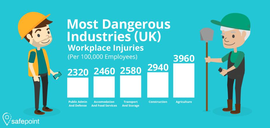 Dangerous-Industries2.png