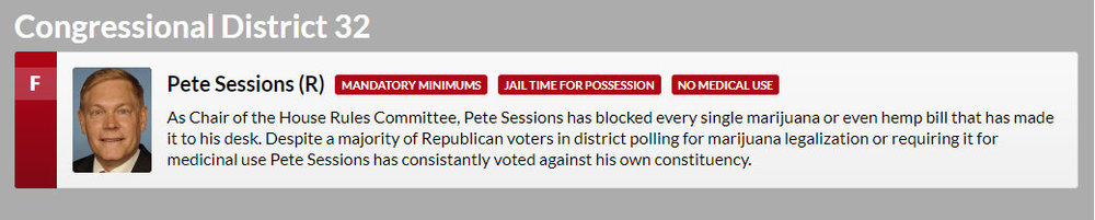 GOP Rep Pete Sessions earned his    'F' grade    in NORML's latest Congressional Scorecard