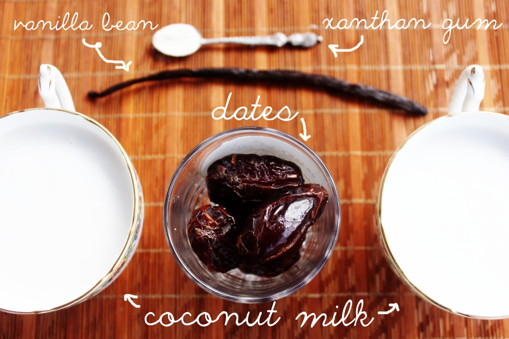 dates-ingredients-words.jpg