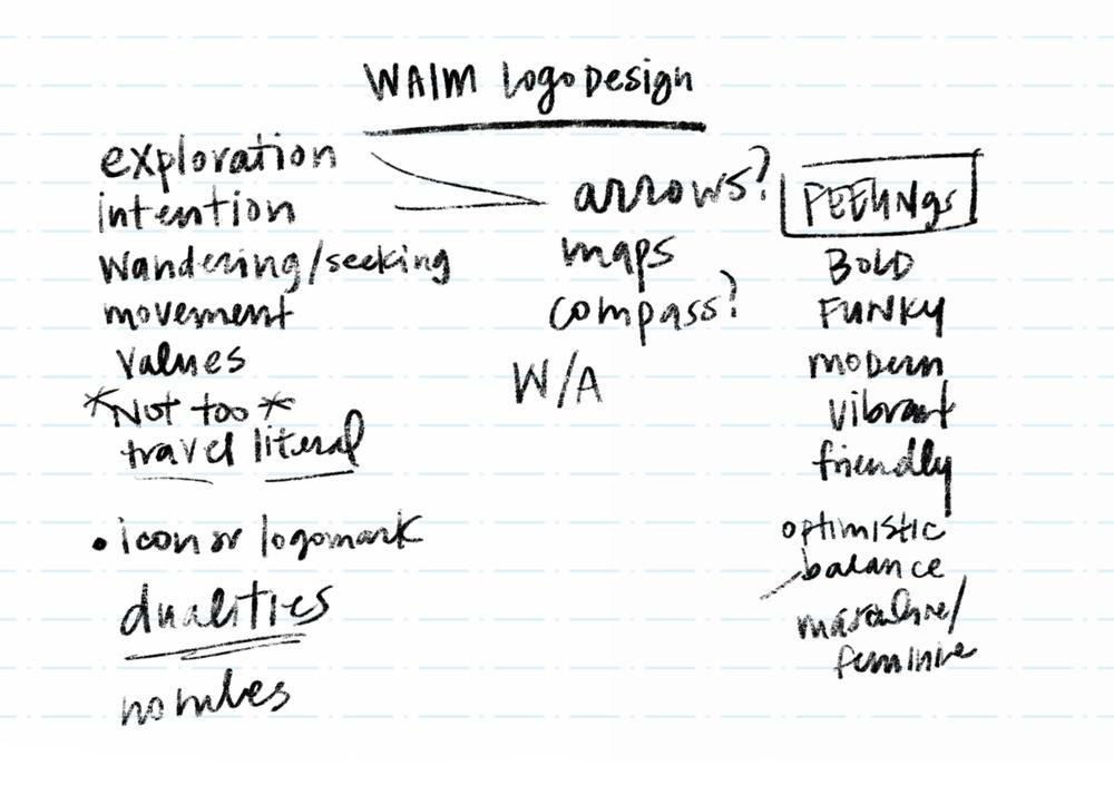 My logo concept brainstorm notes