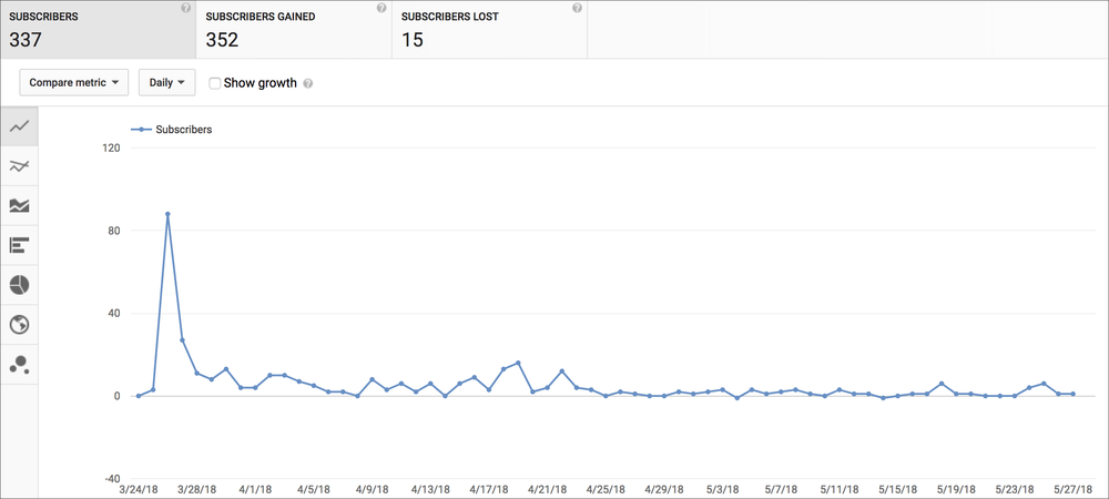 yt-subscriber-growth.png