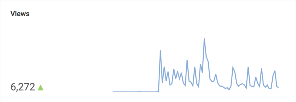 yt-views-min.png