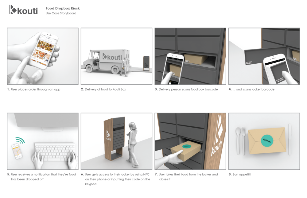 Kouti-Use-Case-Storyboard.png