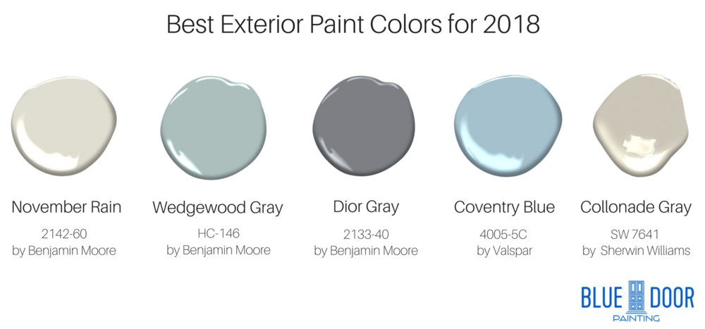 November Rain 2142-60 by Benjamin Moore, Wedgewood Gray HC-146 by Benjamin Moore,   Dior Gray 2133-40 by Benjamin Moore, Coventry Blue 4005-5C by Valspar, Collonade Gray SW 7641 by Sherwin Williams