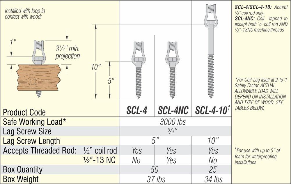 SCL Order Info.jpg