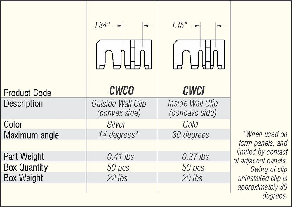 CWC Order Info.jpg