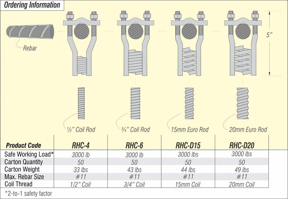 RHC Order Info.jpg