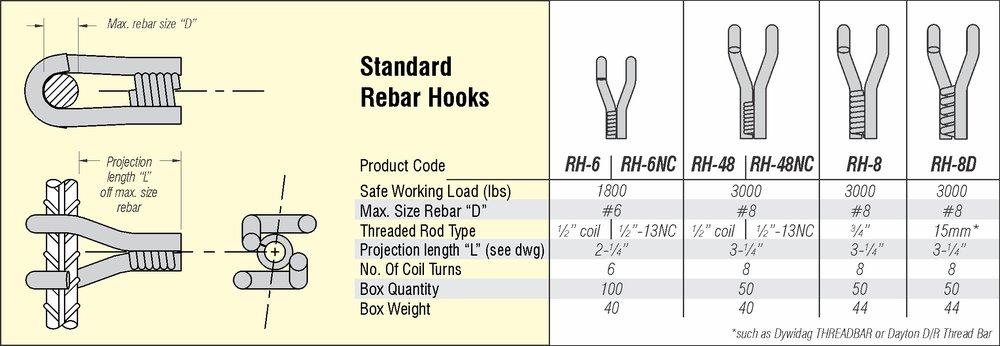 RH Ordering Info .jpg