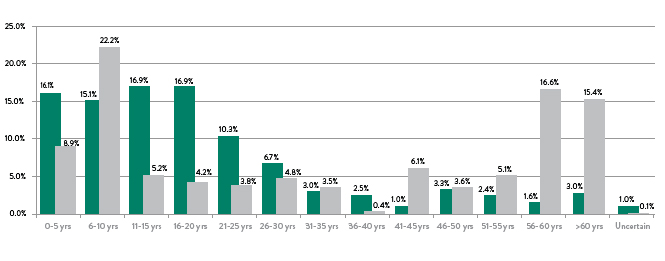 Chart-7.jpg