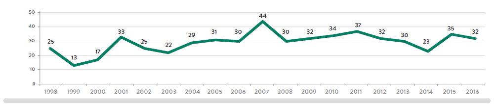Chart-11.jpg