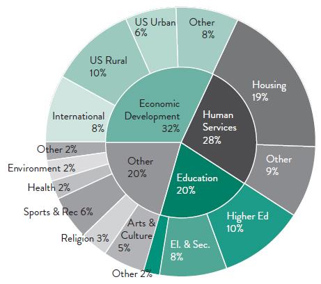 Chart-18b---PRI-Issue.jpg