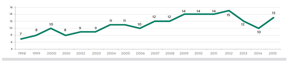Chart-20.jpg