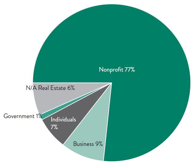 Chart-30.jpg