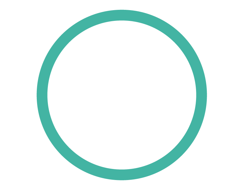 MODV group