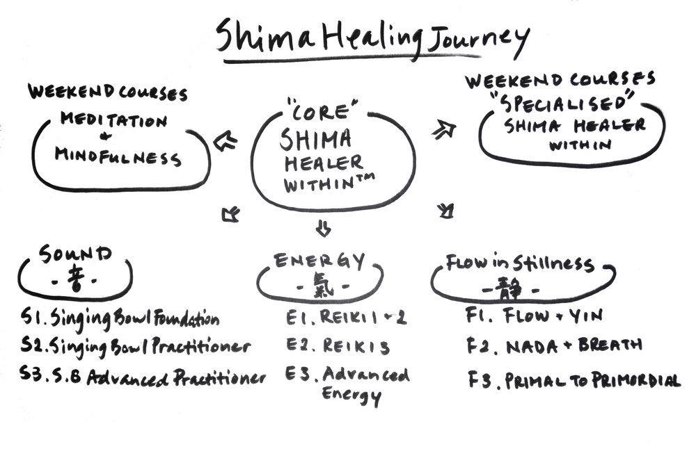 ShimaJourney_map.jpg