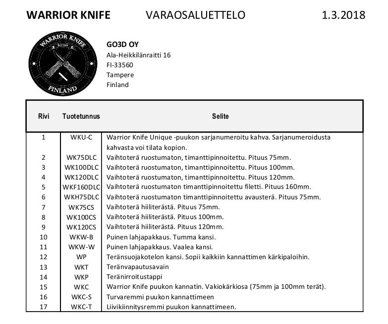 Warrior Knife_varaosaluettelo_1.3.2018.jpg