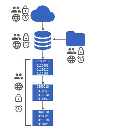 Data Governance.png