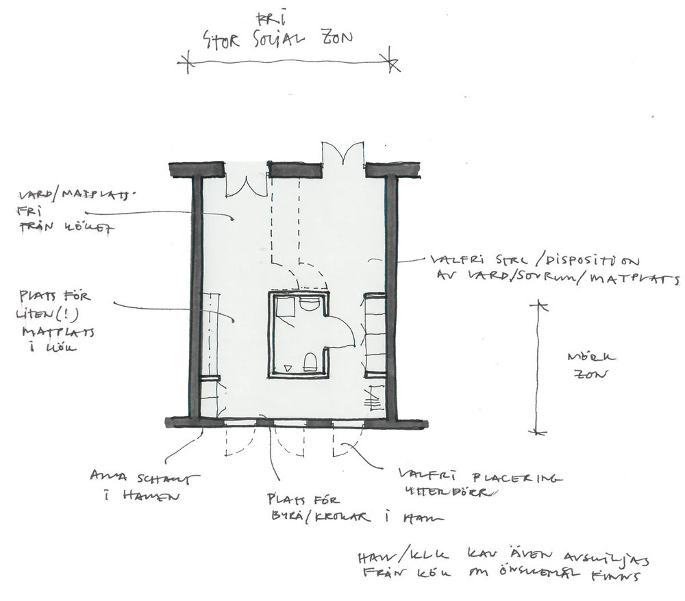 Z-Diagram-typlgh-hemsidan_1.jpg