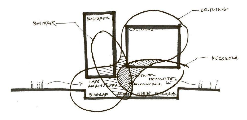 diagram överlappande nyttjande.JPG