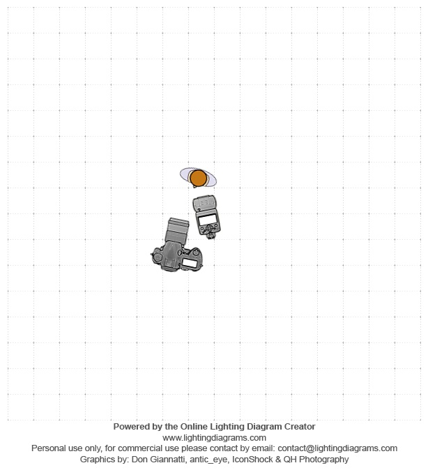 lighting-diagram-1527470036.jpg
