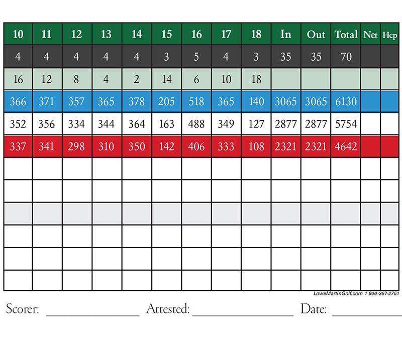 Scorecard1.jpg