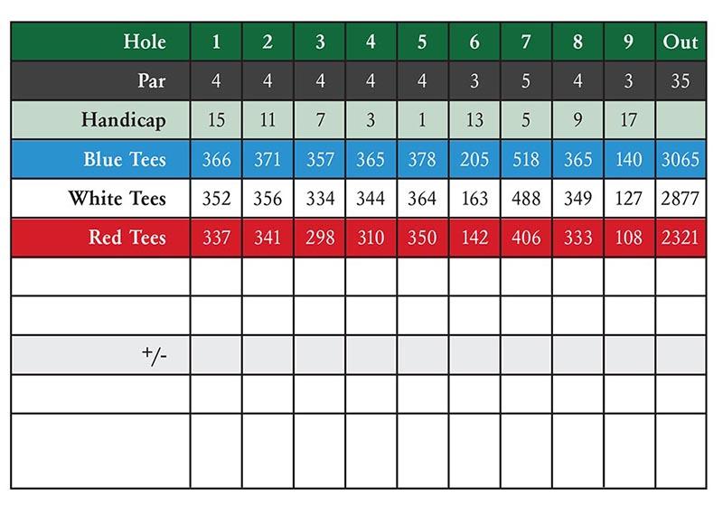 Scorecard4.jpg