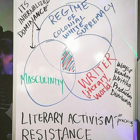 whiteboard resistance.jpg