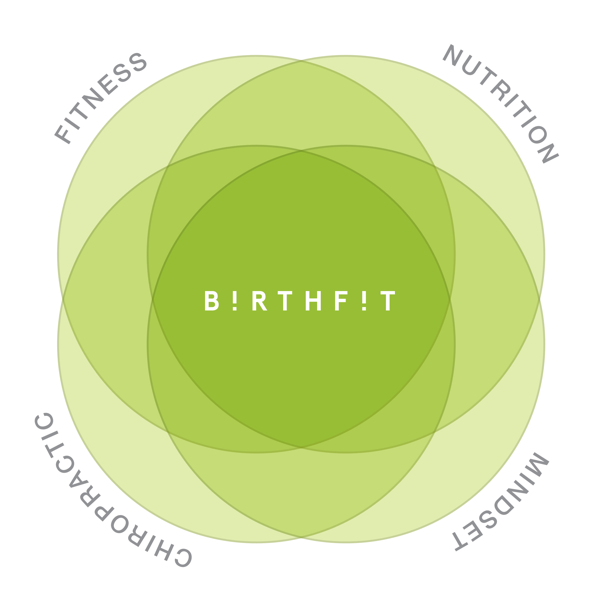 What_is_BIRTHFIT.png