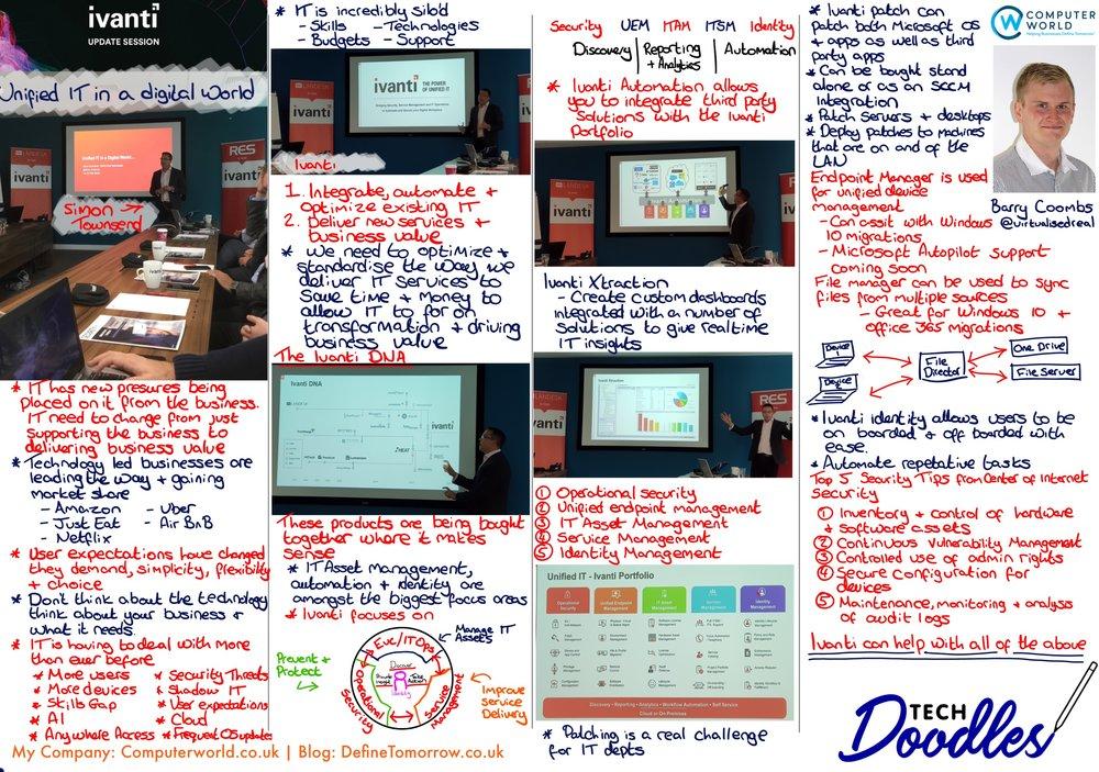 Ivanti Update with Simon Townsend — Tech Doodles