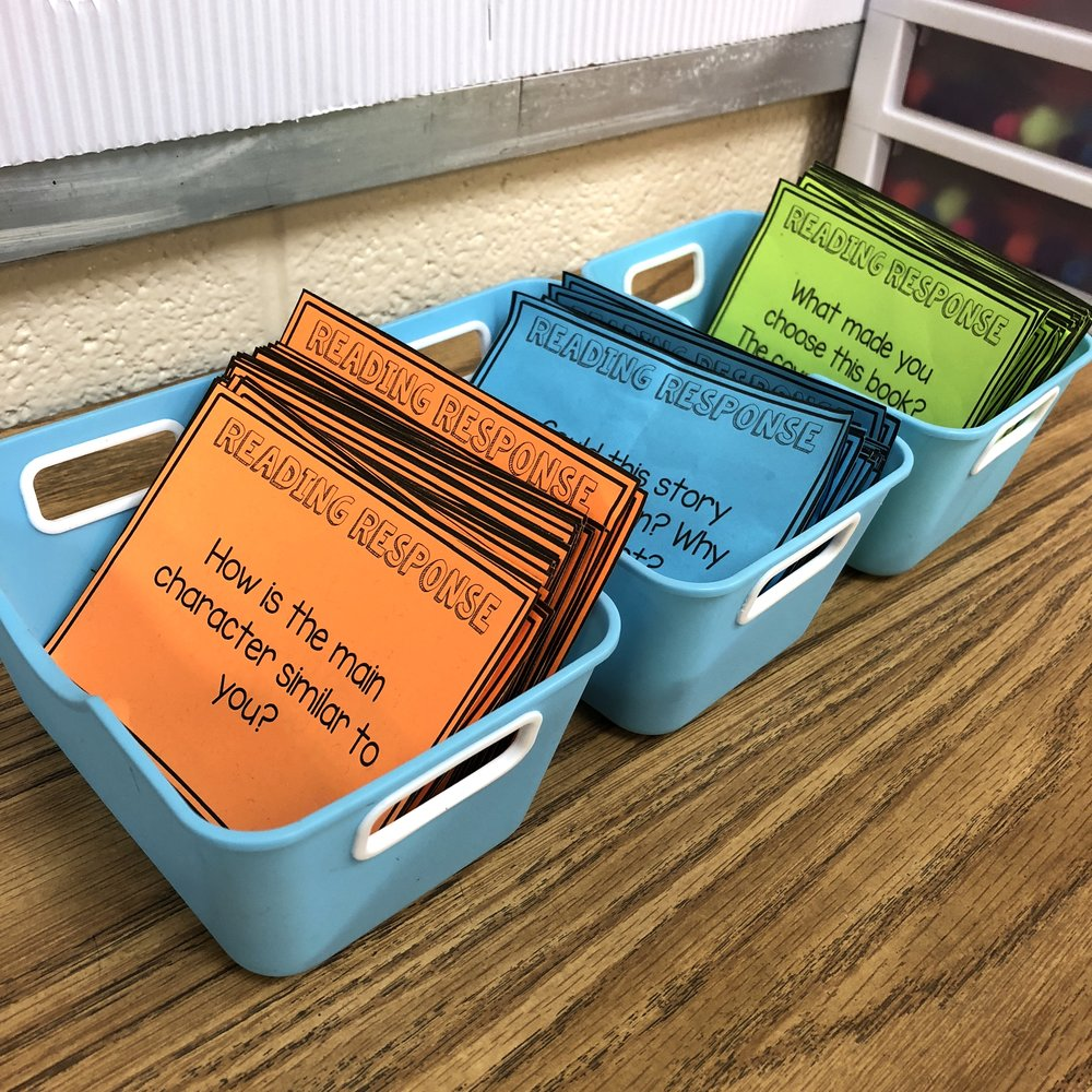 ©The Tennessee Classroom Reading Response Cards