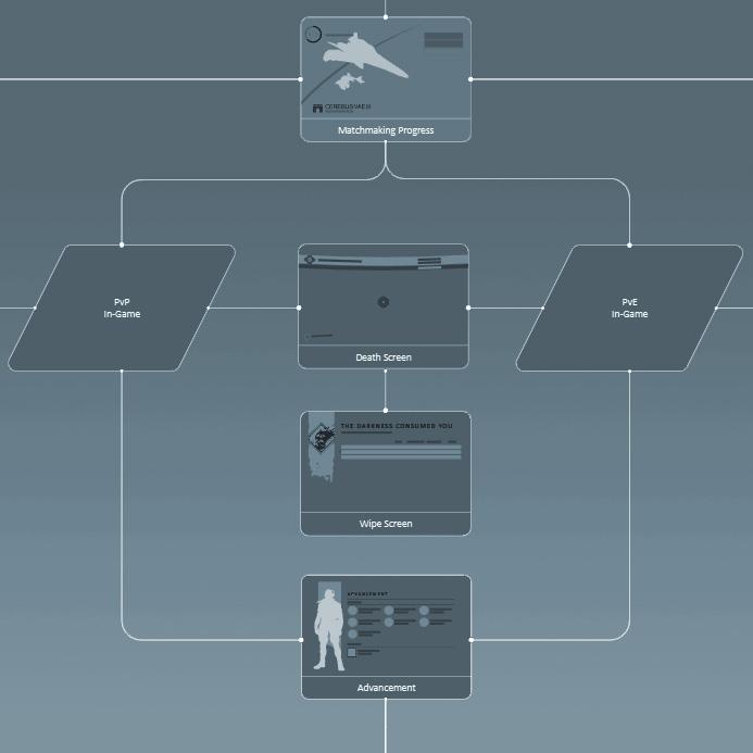 flowchart square.jpg