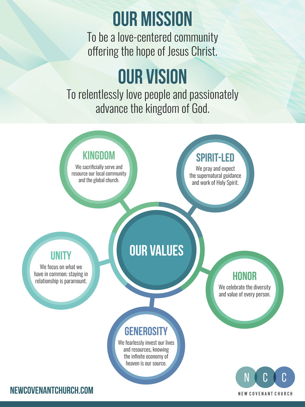 New Covenant Church - Mission, Vision, and Values