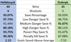 goalies.jpg