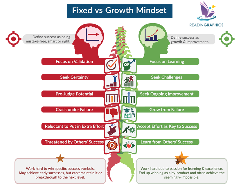 Mindset_Fixed-vs-Growth-Mindset.png