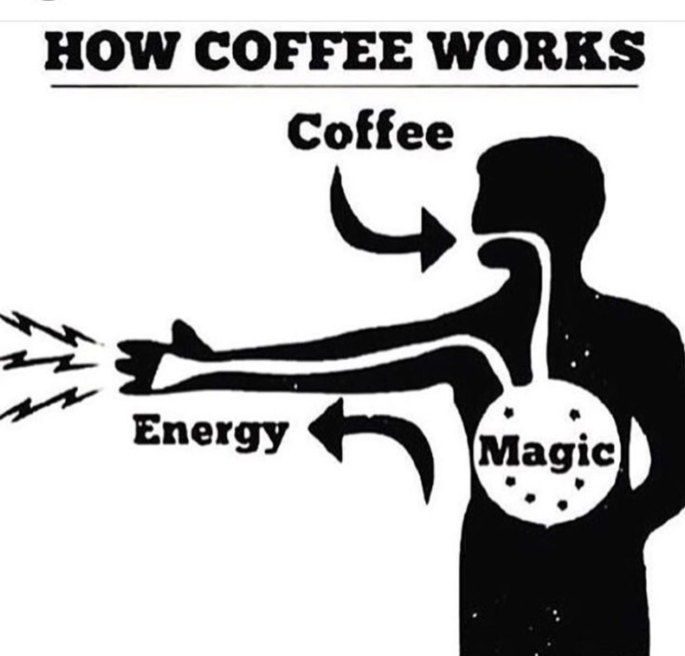 coffee magic explained