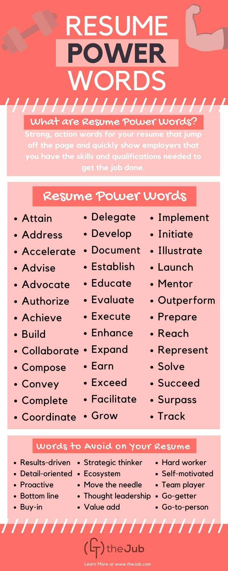 Resume Power Words For 2020 Infographic