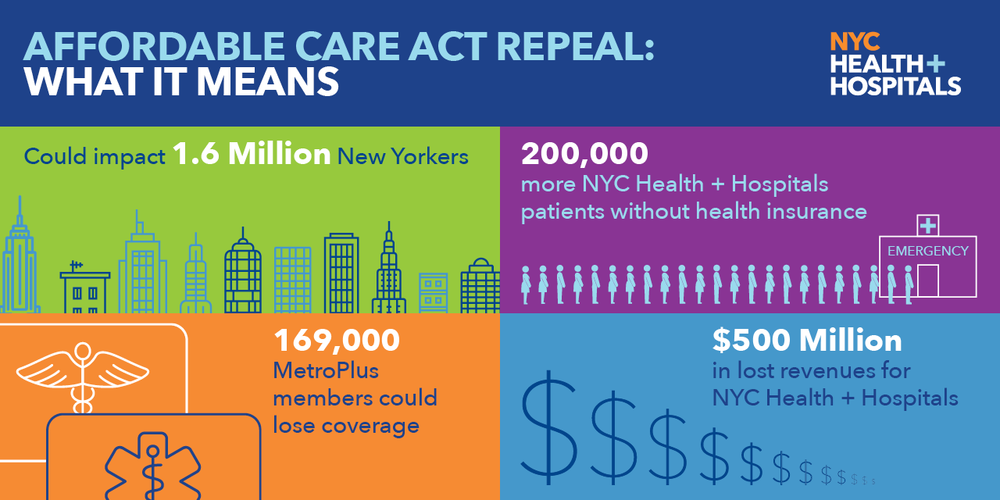ACA_infographic_FB_640x1280.png