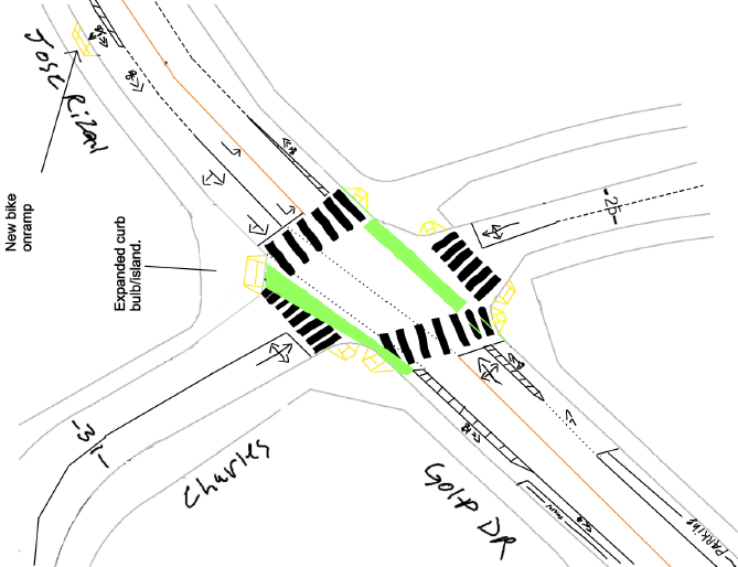 Yes, this is our amazing artists rendering of what the intersection could look like.
