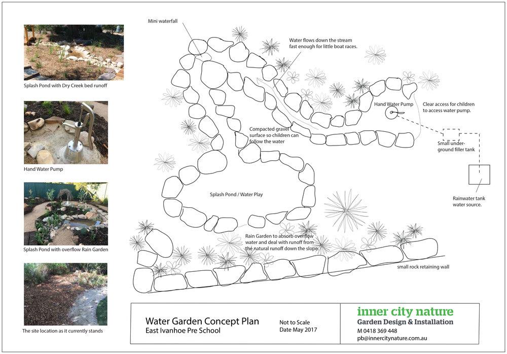 Water Play Garden Concept Plan.jpg