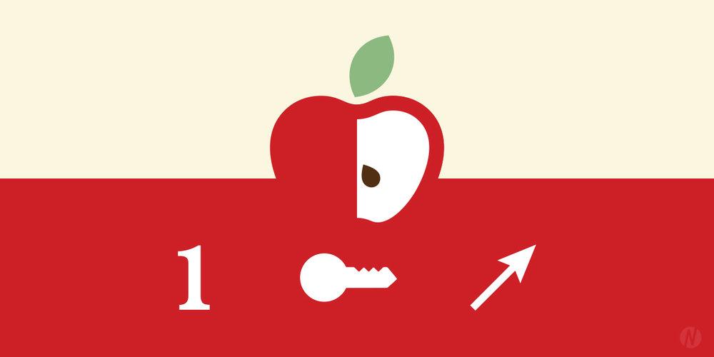 Nonstop Blog Apple Lessons.jpg