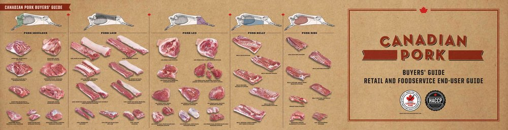 Canadian Pork Buyers Guide
