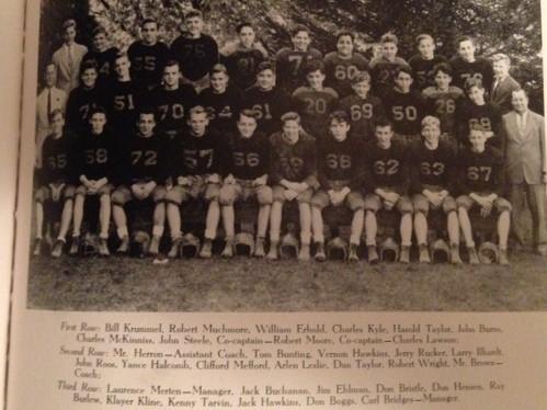 1947 Anderson Redskins