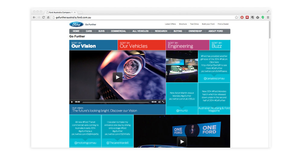 The Ford: Go Further event website - social buzz