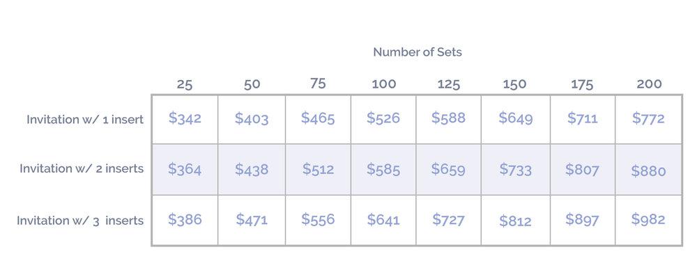 suite 1 price chart.jpg