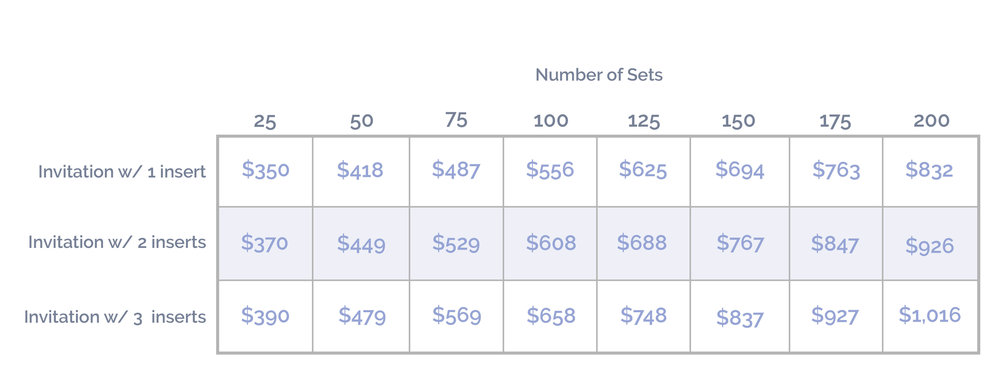 suite 2 price chart.jpg