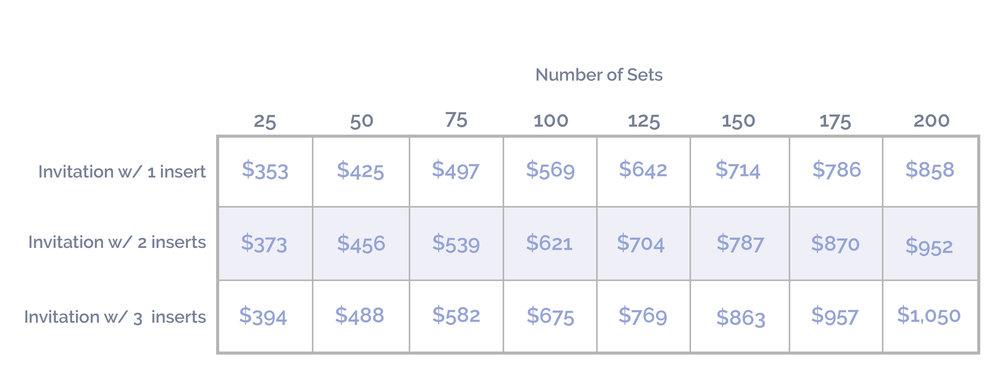 suite 3 price chart.jpg