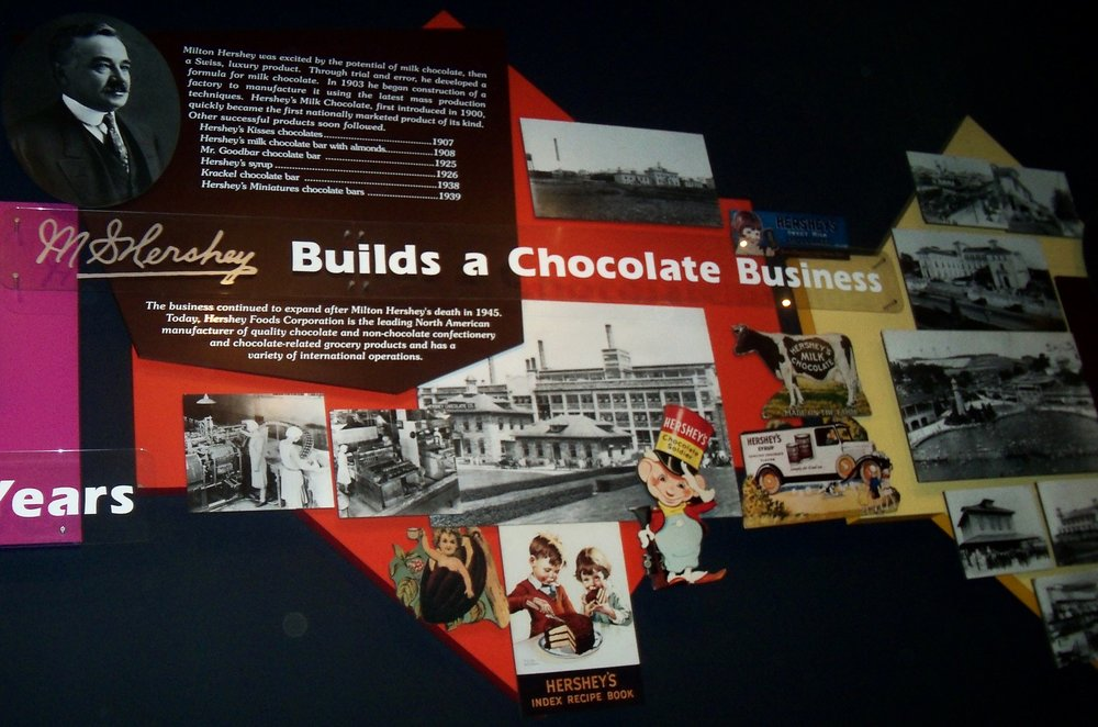 Hershey history within the Hershey Factory Tour ride